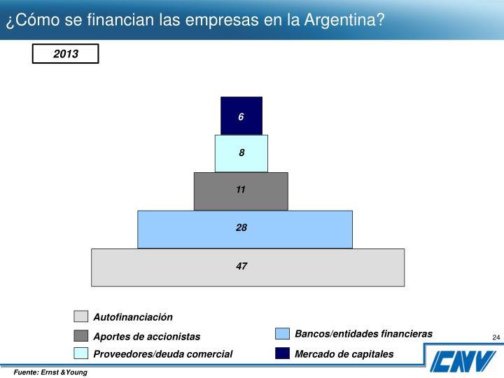 ¿Cómo se financian las empresas en la Argentina?