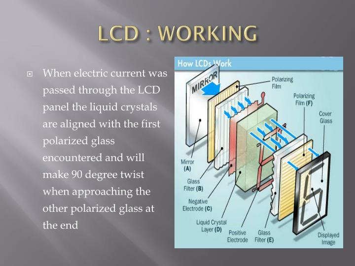 LCD : WORKING