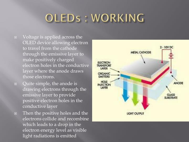 OLEDs : WORKING