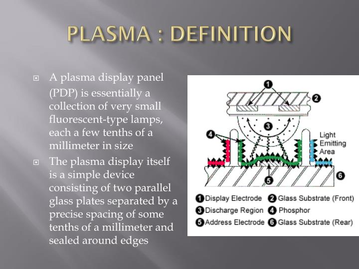 PLASMA : DEFINITION