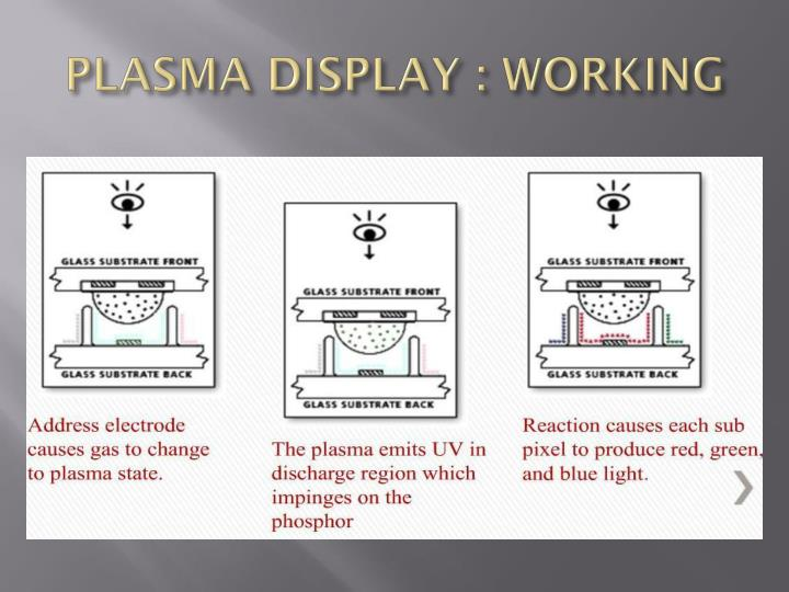 PLASMA DISPLAY : WORKING