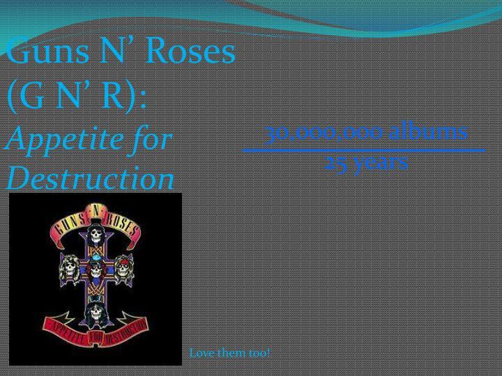Guns N' Roses (G N' R):