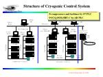 structure of cryogenic control system