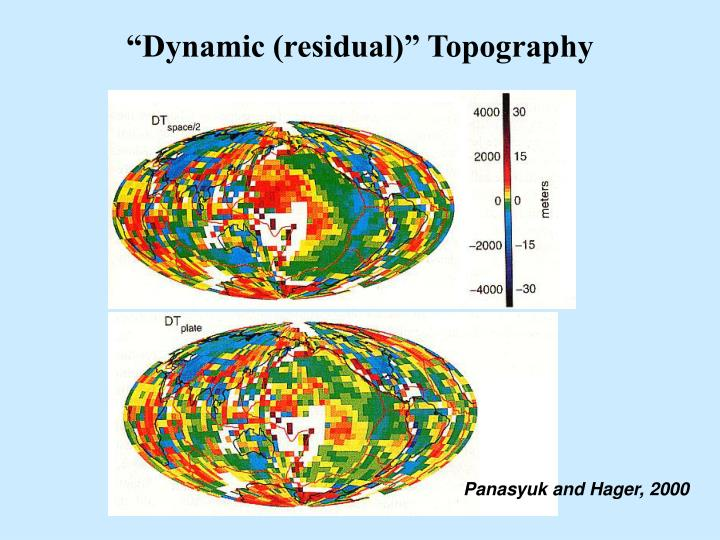"""Dynamic (residual)"" Topography"
