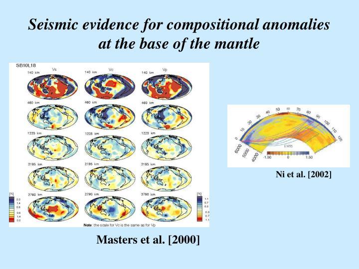 Ni et al. [2002]