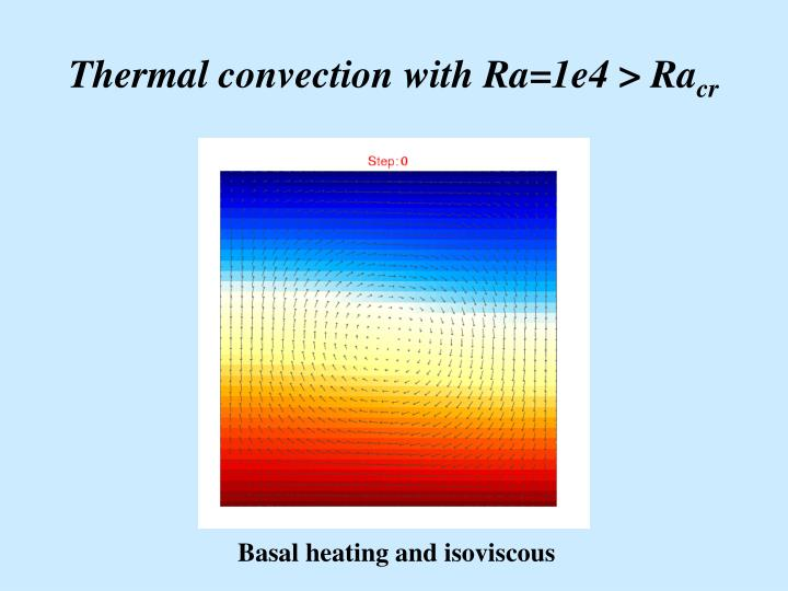 Thermal convection with Ra=1e4 > Ra