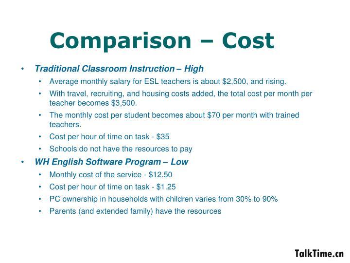 Comparison – Cost