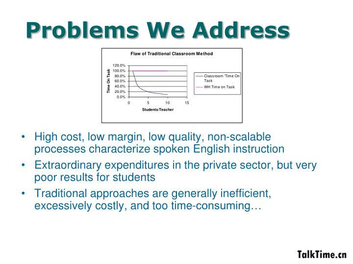Problems We Address