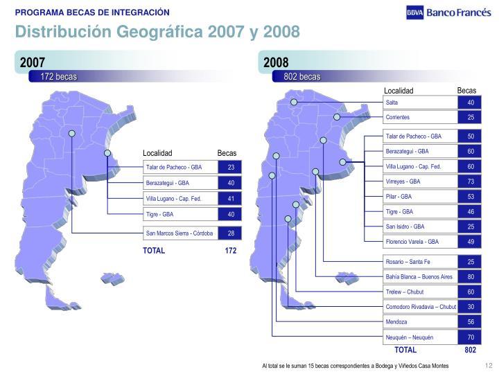 Distribución Geográfica 2007 y 2008