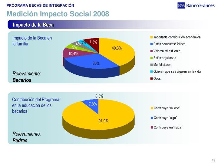 Medición Impacto Social 2008