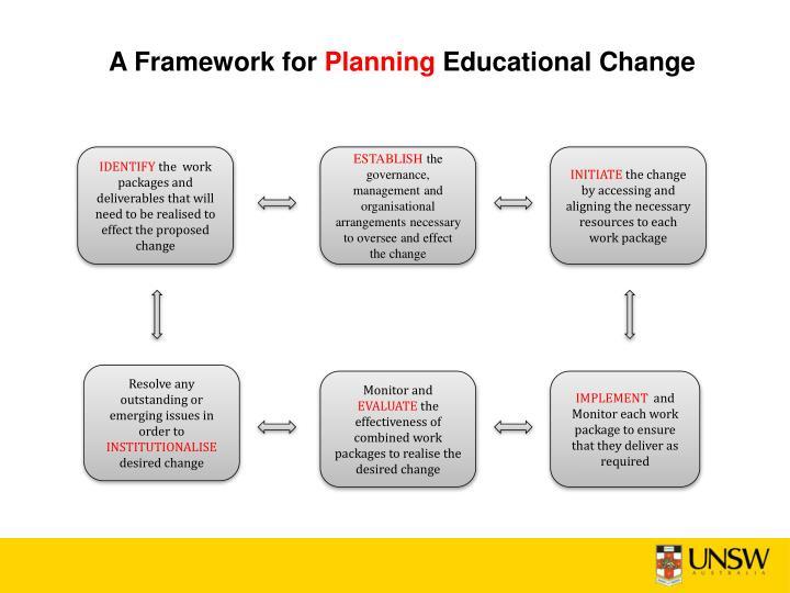 A Framework for