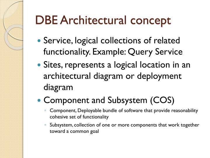 DBE Architectural concept