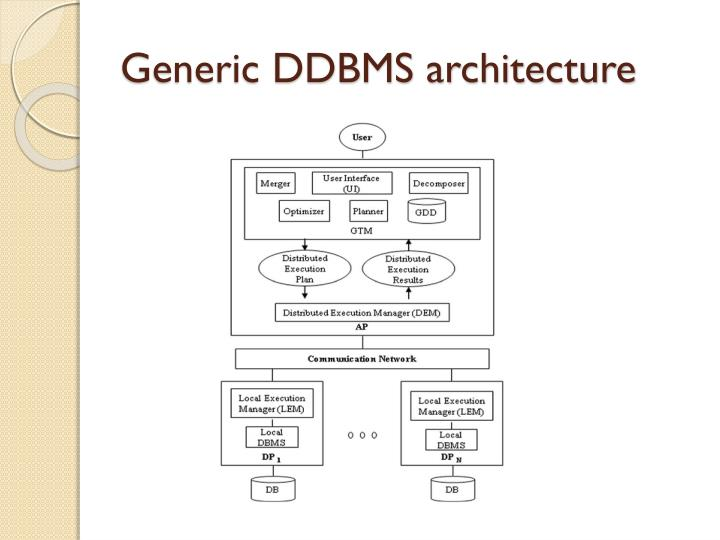 Generic DDBMS architecture