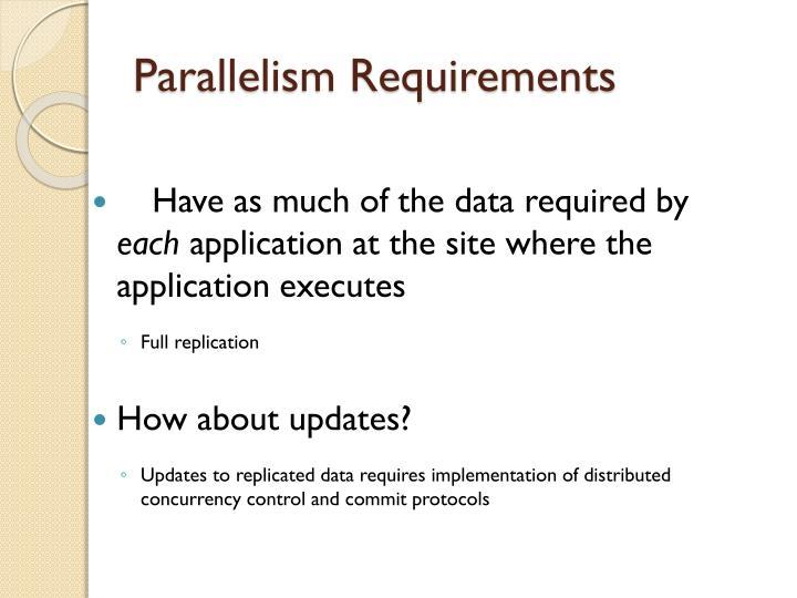 Parallelism Requirements