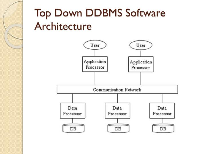 Top Down DDBMS Software Architecture