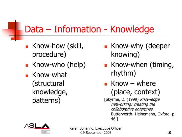 Know-how (skill, procedure)