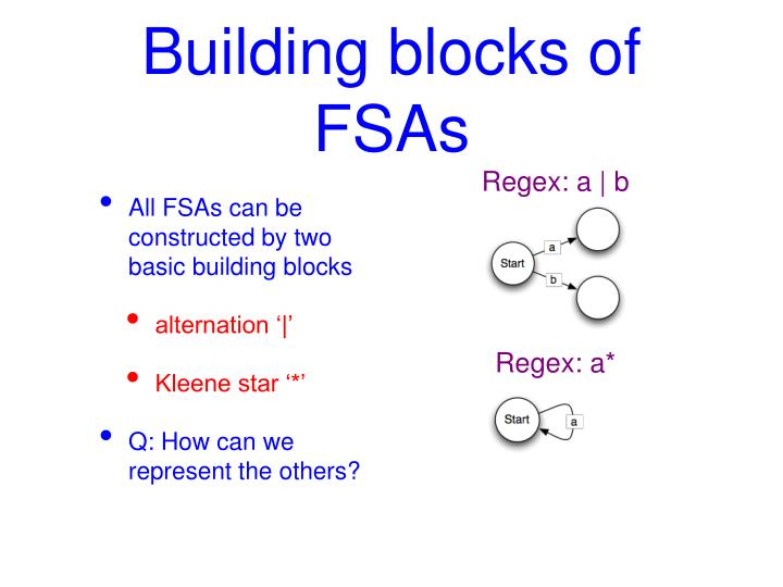 Building blocks of FSAs