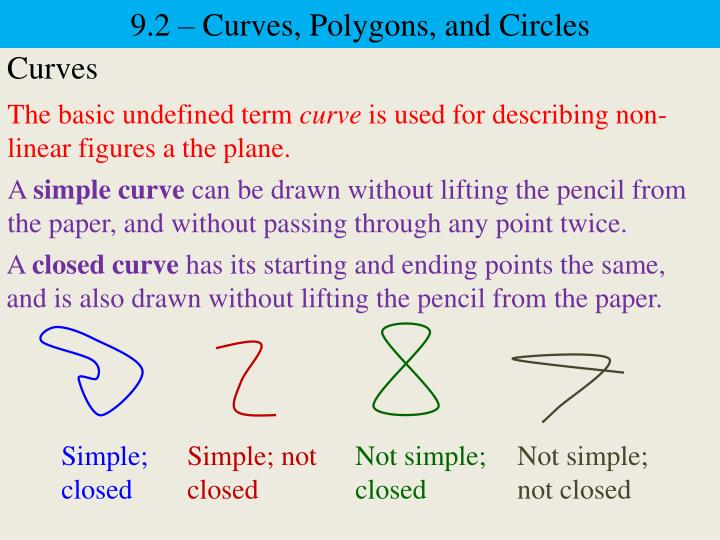 9.2 – Curves, Polygons, and Circles