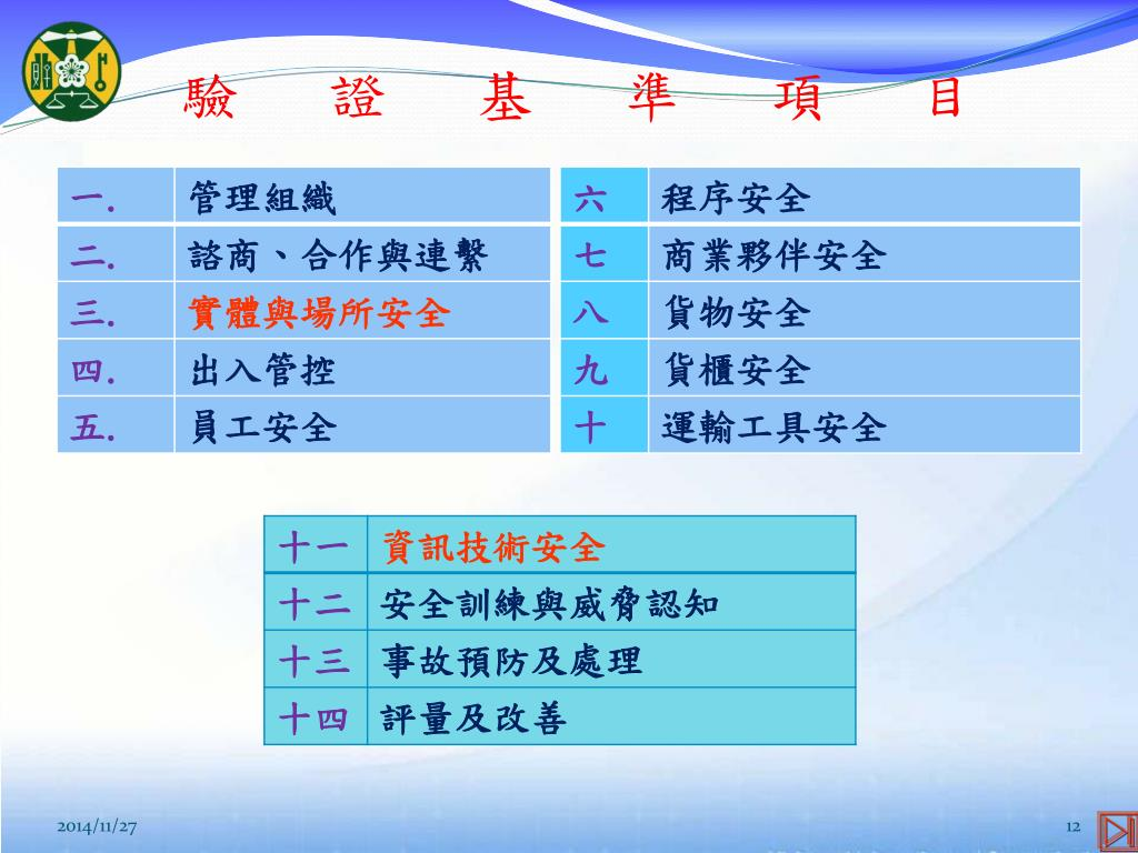 2014/11/27 - PowerPoint PPT Presentation