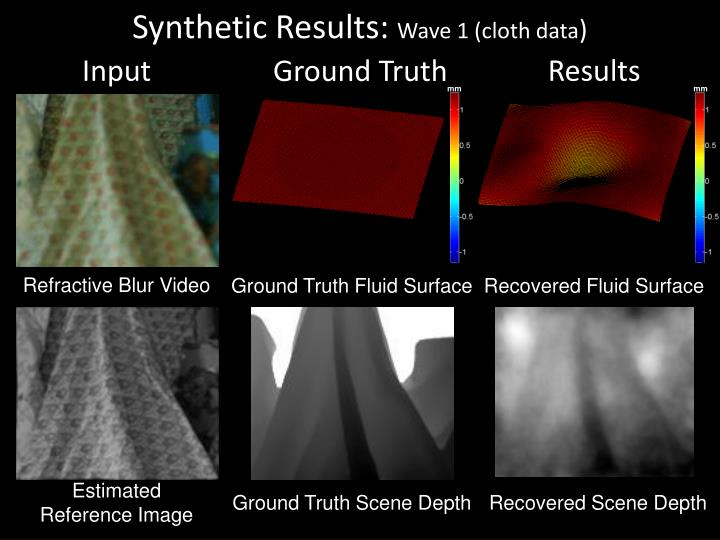 Synthetic Results:
