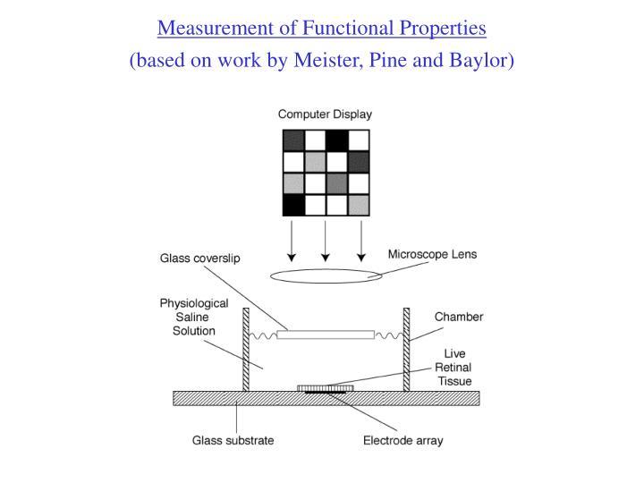 Measurement of Functional Properties