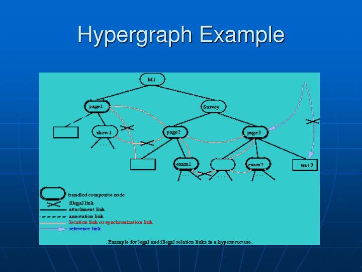 Hypergraph Example