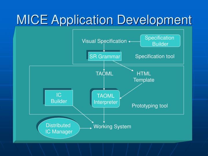 MICE Application Development