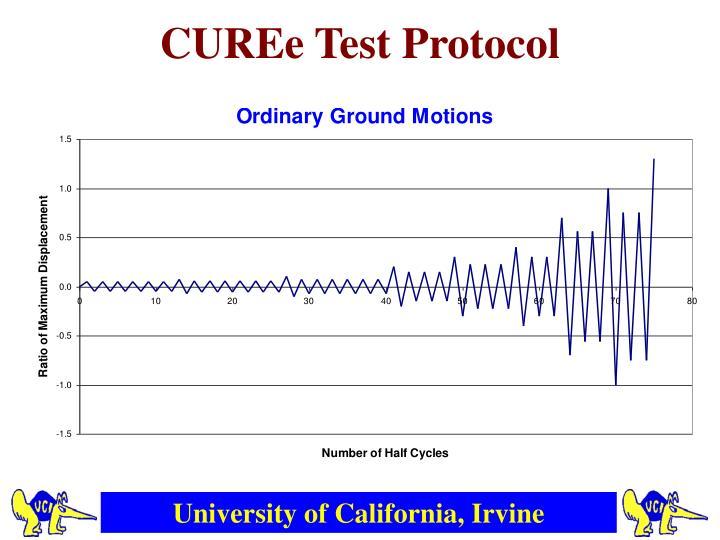 CUREe Test Protocol