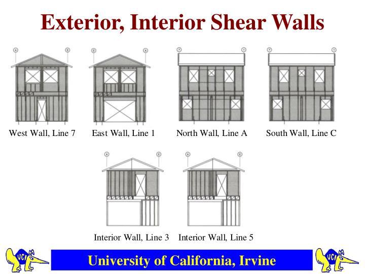 Exterior, Interior Shear Walls