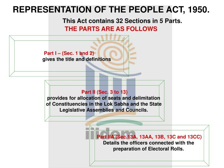 REPRESENTATION OF THE PEOPLE ACT, 1950.