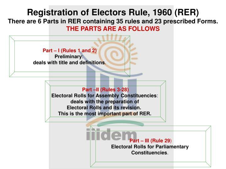 Registration of Electors Rule, 1960 (RER)