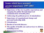 issues which have assumed greater importance 1997 2004 cont d