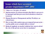 issues which have assumed greater importance 1997 2004