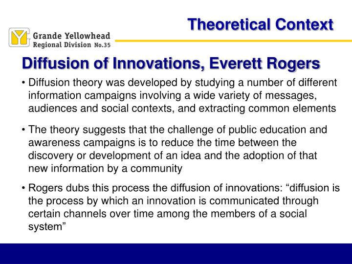 Theoretical context