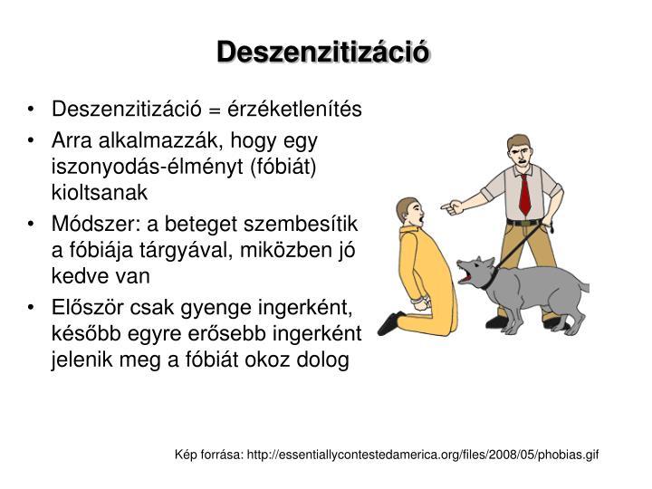 Deszenzitizáció