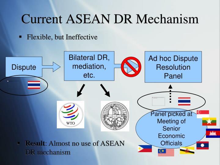 Current asean dr mechanism