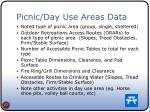 picnic day use areas data