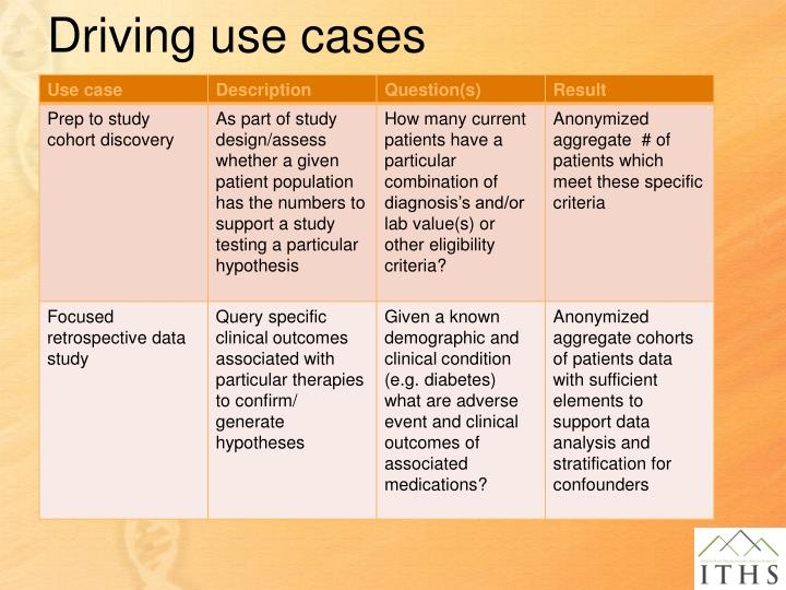 Driving use cases
