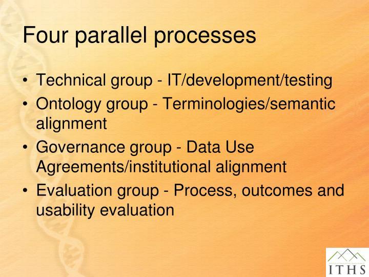 Four parallel processes