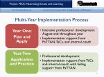 multi year implementation process