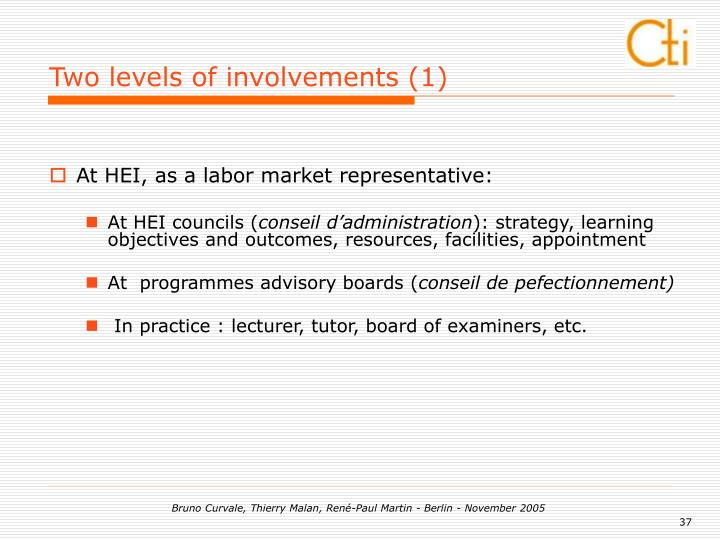 Two levels of involvements (1)