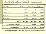 south african road network