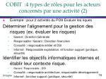 cobit 4 types de r les pour les acteurs concern s par une activit 2