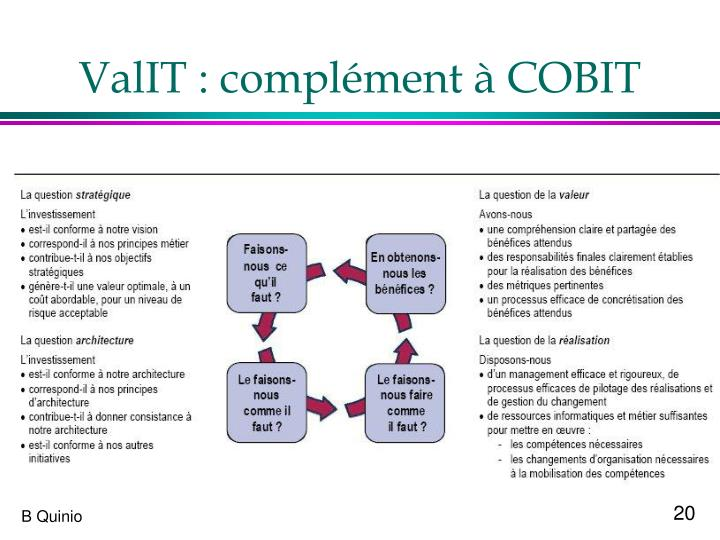 ValIT : complément à COBIT