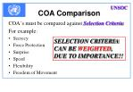 coa comparison1
