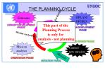 the planning cycle1