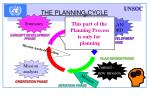 the planning cycle2