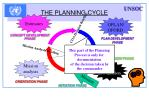 the planning cycle3