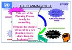 the planning cycle4