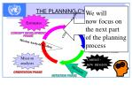 the planning cycle6